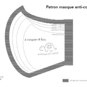 Patrons Masque anti-contagion à télécharger (4 tailles)