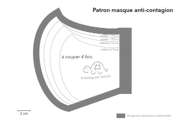 patron masque facial